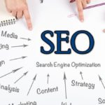 Powerful SEO for Effective Website Traffic