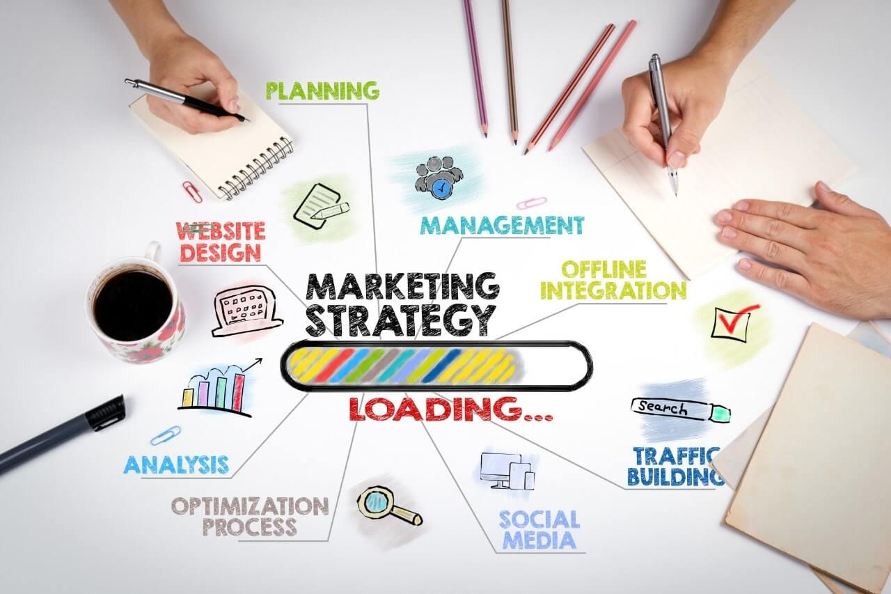 techminds-digital-marketing-company